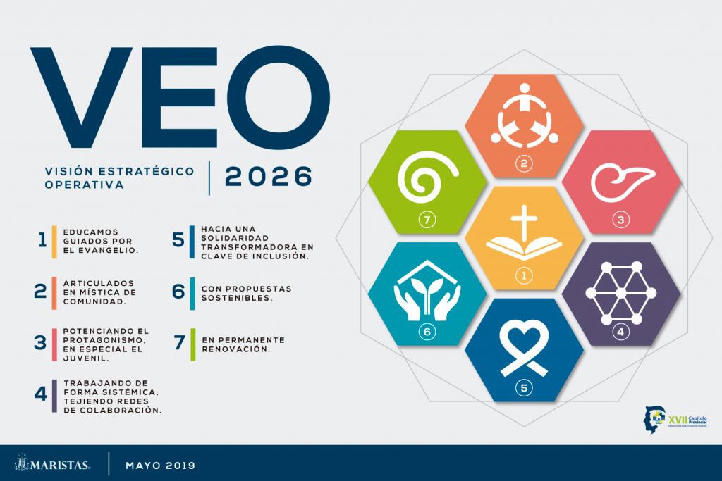 Síntesis conceptual de la Visión Estratégica Operativa 2026 de la Provincia Marista de México Central.